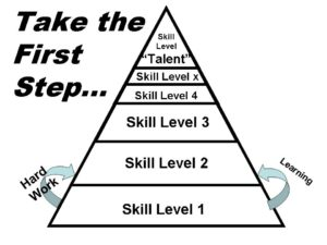 Take the first step on the skills pyramid